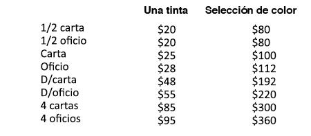 lista-de-precios-negativos